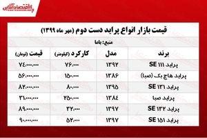 اخرین قیمت پراید کارکرده در بازار سه شنبه 1 مهر + جدول
