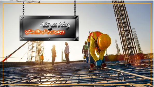 Supply growth and attractive face of rebar market